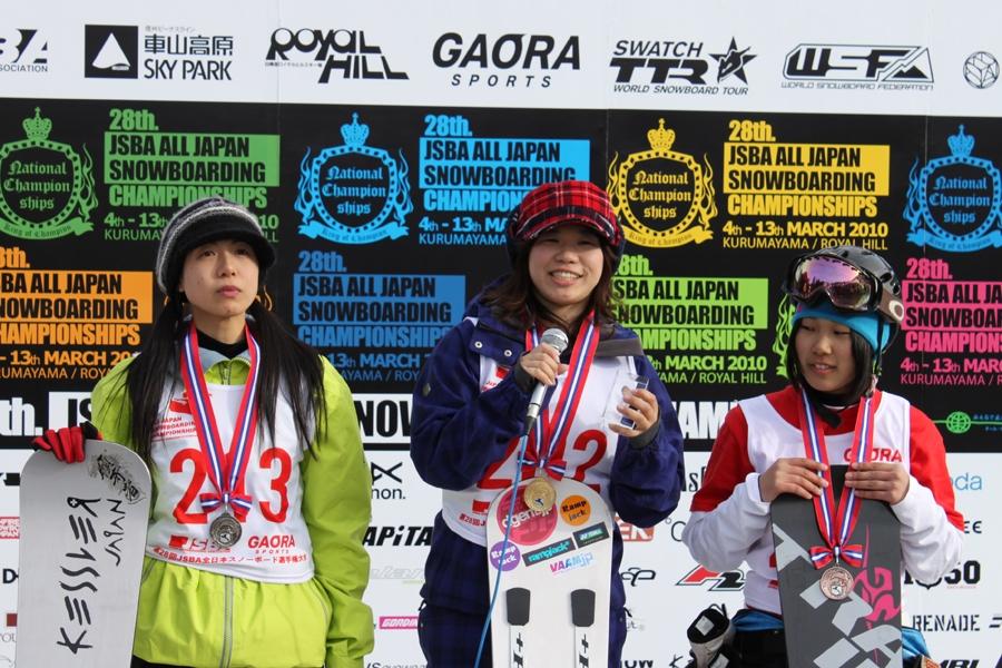 第28回JSBA全日本スノーボード選...
